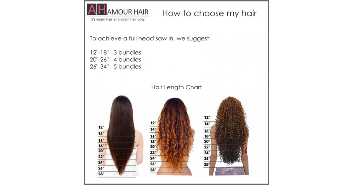 How to choose my hair lengths - photo #23
